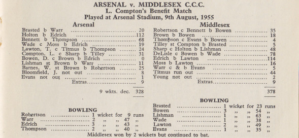 Middlesex were pretty good at cricket.